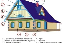 Элементы домовой резьбы